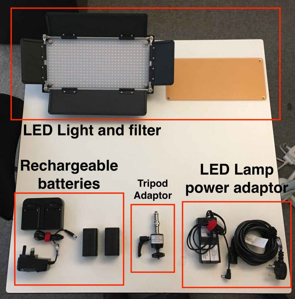 LED Kit equipment overview