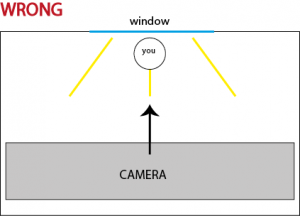 Incorrect alignment with window being being the recorded person or object